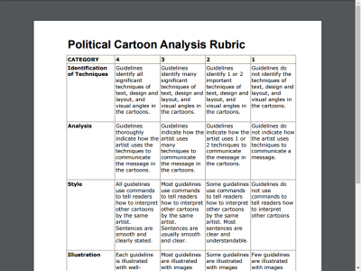 rubric for rhetorical analysis essay Rubrics and instructions for rhetorical analysis project and essay - free download as word doc (doc / docx), pdf file (pdf), text file (txt) or read online for.